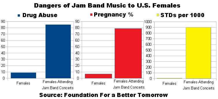 jamband risks